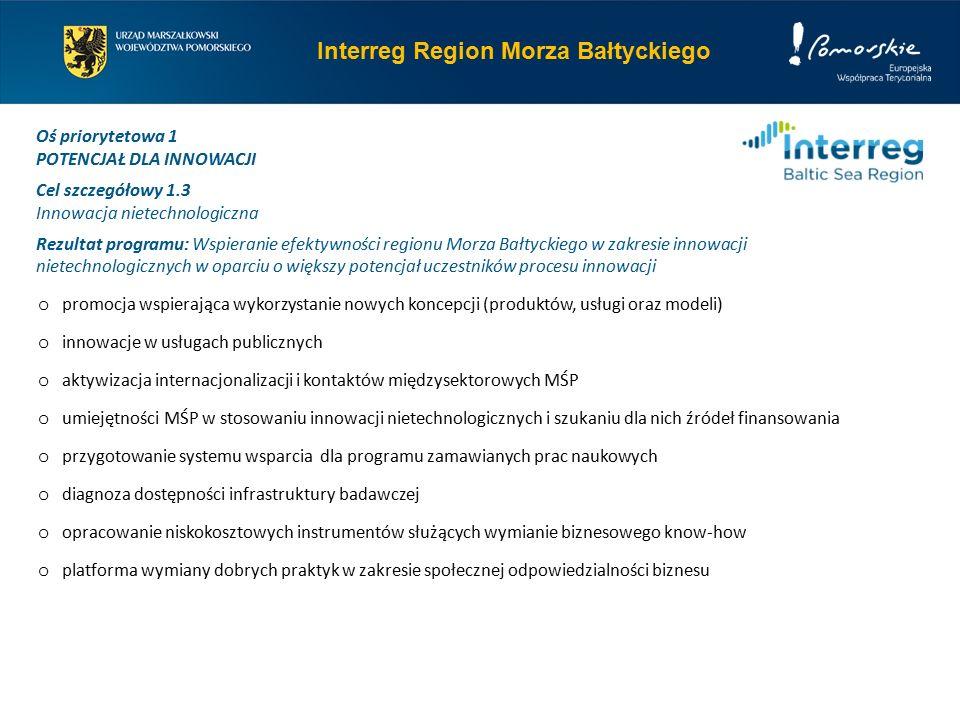 Oś priorytetowa 1 POTENCJAŁ DLA INNOWACJI Cel szczegółowy 1.3 Innowacja nietechnologiczna Rezultat programu: Wspieranie efektywności regionu Morza Bałtyckiego w zakresie innowacji nietechnologicznych w oparciu o większy potencjał uczestników procesu innowacji o promocja wspierająca wykorzystanie nowych koncepcji (produktów, usługi oraz modeli) o innowacje w usługach publicznych o aktywizacja internacjonalizacji i kontaktów międzysektorowych MŚP o umiejętności MŚP w stosowaniu innowacji nietechnologicznych i szukaniu dla nich źródeł finansowania o przygotowanie systemu wsparcia dla programu zamawianych prac naukowych o diagnoza dostępności infrastruktury badawczej o opracowanie niskokosztowych instrumentów służących wymianie biznesowego know-how o platforma wymiany dobrych praktyk w zakresie społecznej odpowiedzialności biznesu Interreg Region Morza Bałtyckiego