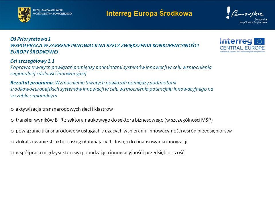 Interreg Europa Środkowa Oś Priorytetowa 1 WSPÓŁPRACA W ZAKRESIE INNOWACJI NA RZECZ ZWIĘKSZENIA KONKURENCYJNOŚCI EUROPY ŚRODKOWEJ Cel szczegółowy 1.1 Poprawa trwałych powiązań pomiędzy podmiotami systemów innowacji w celu wzmocnienia regionalnej zdolności innowacyjnej Rezultat programu: Wzmocnienie trwałych powiązań pomiędzy podmiotami środkowoeuropejskich systemów innowacji w celu wzmocnienia potencjału innowacyjnego na szczeblu regionalnym o aktywizacja transnarodowych sieci i klastrów o transfer wyników B+R z sektora naukowego do sektora biznesowego (w szczególności MŚP) o powiązania transnarodowe w usługach służących wspieraniu innowacyjności wśród przedsiębiorstw o zlokalizowanie struktur i usług ułatwiających dostęp do finansowania innowacji o współpraca międzysektorowa pobudzająca innowacyjność i przedsiębiorczość