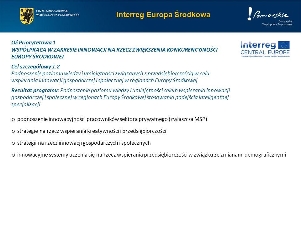 Interreg Europa Środkowa Oś Priorytetowa 1 WSPÓŁPRACA W ZAKRESIE INNOWACJI NA RZECZ ZWIĘKSZENIA KONKURENCYJNOŚCI EUROPY ŚRODKOWEJ Cel szczegółowy 1.2 Podnoszenie poziomu wiedzy i umiejętności związanych z przedsiębiorczością w celu wspierania innowacji gospodarczej i społecznej w regionach Europy Środkowej Rezultat programu: Podnoszenie poziomu wiedzy i umiejętności celem wspierania innowacji gospodarczej i społecznej w regionach Europy Środkowej stosowania podejścia inteligentnej specjalizacji o podnoszenie innowacyjności pracowników sektora prywatnego (zwłaszcza MŚP) o strategie na rzecz wspierania kreatywności i przedsiębiorczości o strategii na rzecz innowacji gospodarczych i społecznych o innowacyjne systemy uczenia się na rzecz wspierania przedsiębiorczości w związku ze zmianami demograficznymi