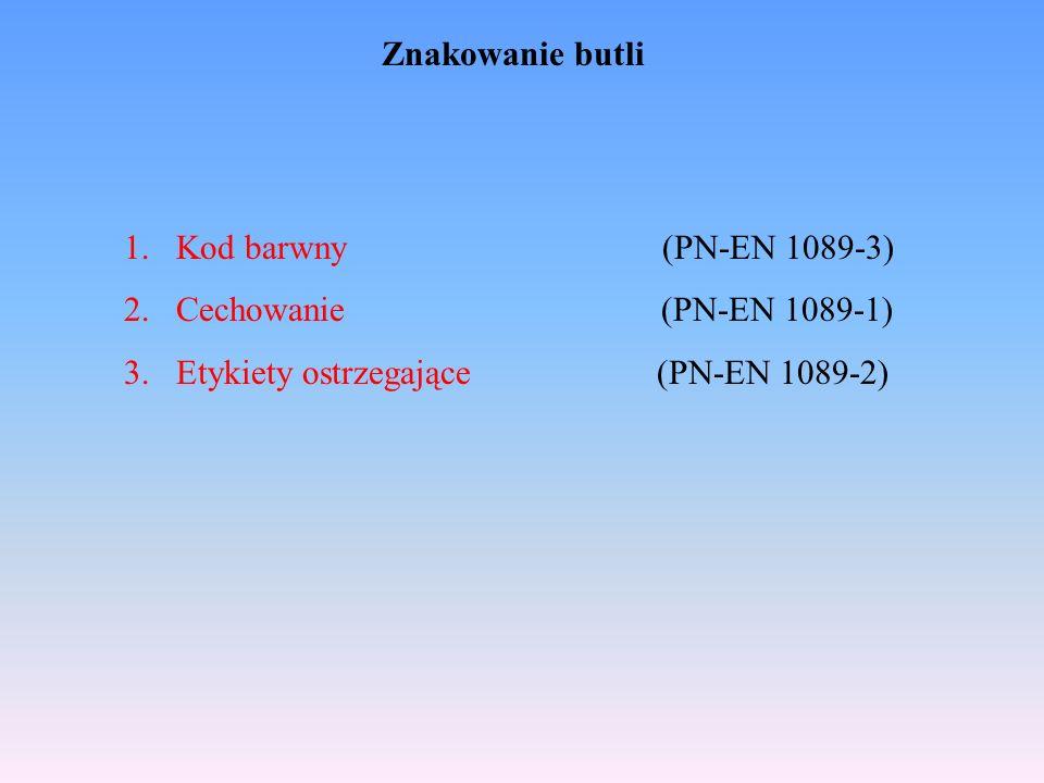 Znakowanie butli 1.Kod barwny (PN-EN 1089-3) 2.Cechowanie (PN-EN 1089-1) 3.Etykiety ostrzegające (PN-EN 1089-2)