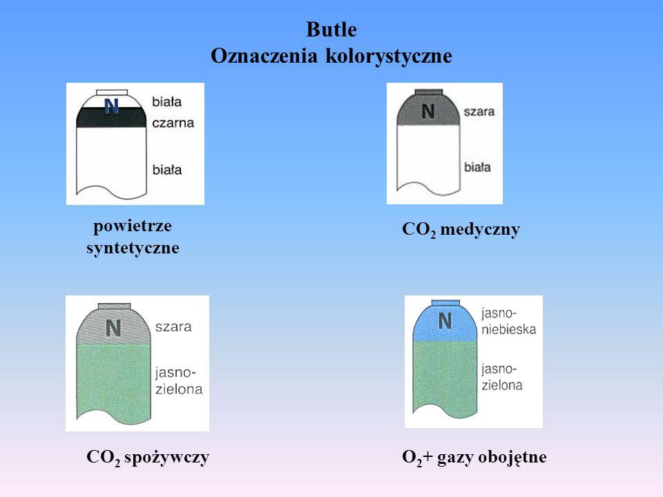 Butle Oznaczenia kolorystyczne powietrze syntetyczne CO 2 spożywczyO 2 + gazy obojętne CO 2 medyczny