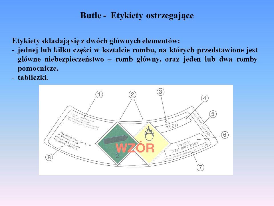 Butle - Etykiety ostrzegające Etykiety składają się z dwóch głównych elementów: -jednej lub kilku części w kształcie rombu, na których przedstawione j