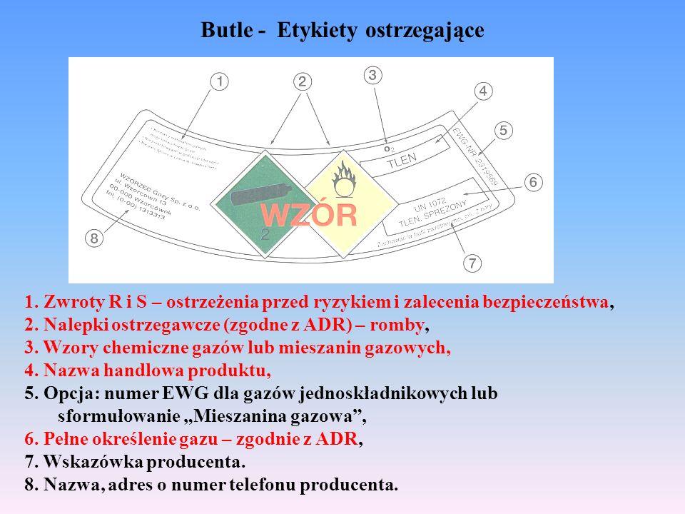 Butle - Etykiety ostrzegające 1. Zwroty R i S – ostrzeżenia przed ryzykiem i zalecenia bezpieczeństwa, 2. Nalepki ostrzegawcze (zgodne z ADR) – romby,