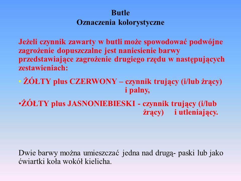 Butle - Etykiety ostrzegające 1.