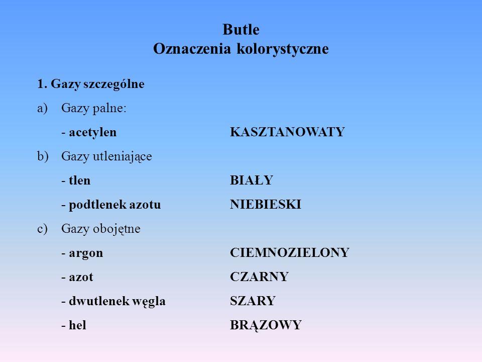 Butle Oznaczenia kolorystyczne 2.