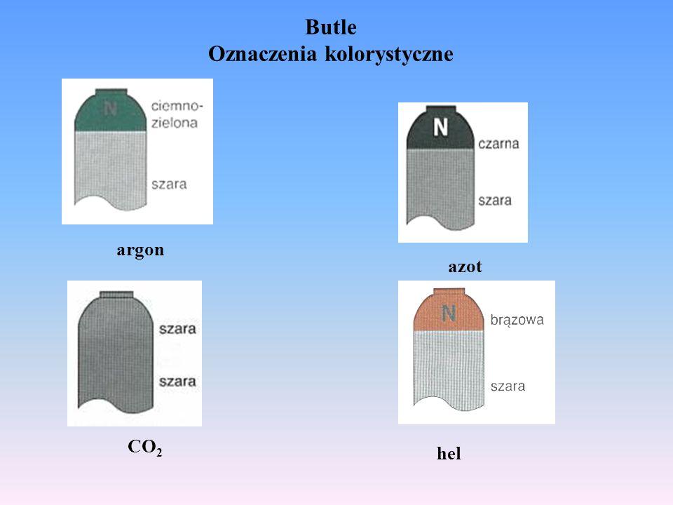 Butle Oznaczenia kolorystyczne Wodór, metan,mieszaniny z wodorem, amoniak, chlor powietrze, mieszaniny gazów obojętnych mieszanina >23%O 2 + gaz obojętny