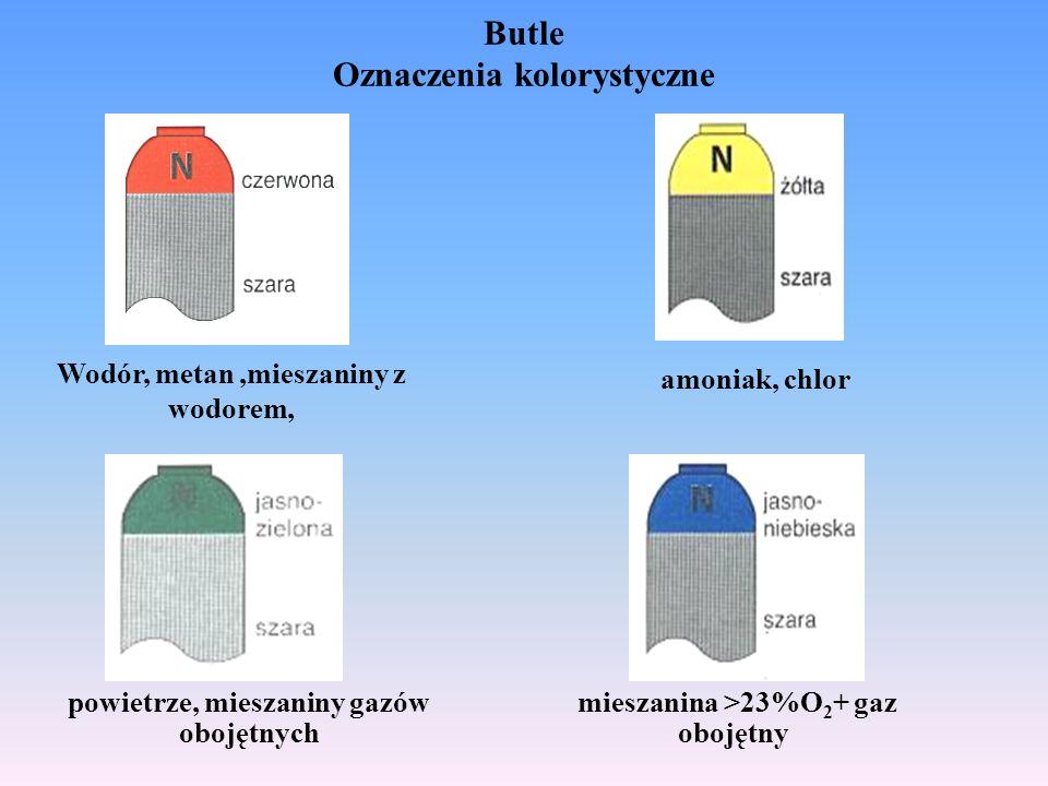 Butle Oznaczenia kolorystyczne Wodór, metan,mieszaniny z wodorem, amoniak, chlor powietrze, mieszaniny gazów obojętnych mieszanina >23%O 2 + gaz oboję