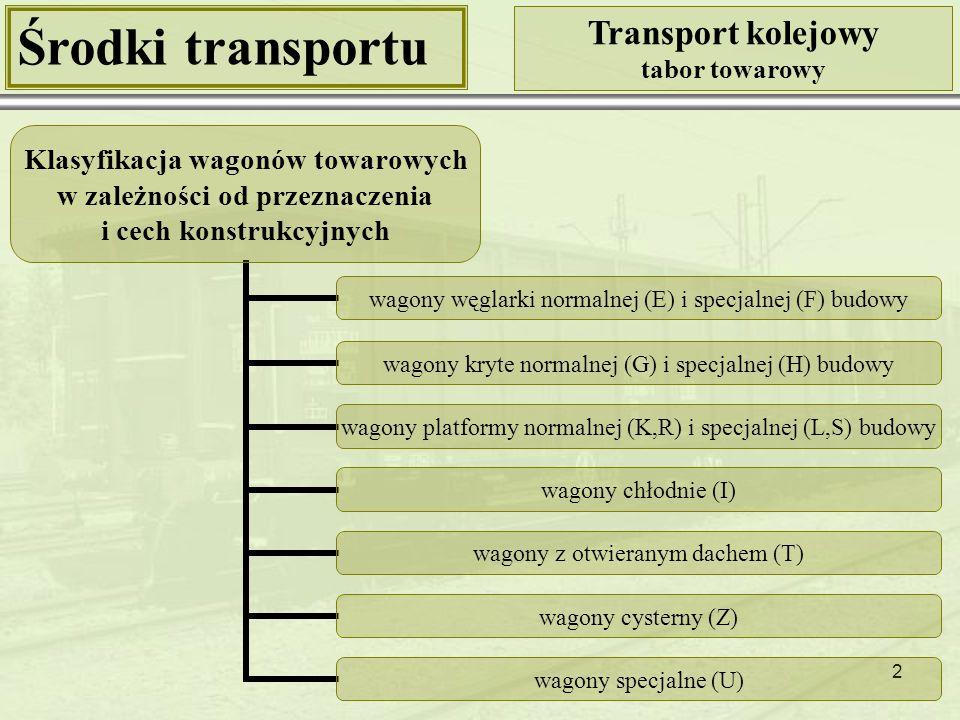 2 Środki transportu Transport kolejowy tabor towarowy Klasyfikacja wagonów towarowych w zależności od przeznaczenia i cech konstrukcyjnych wagony węglarki normalnej (E) i specjalnej (F) budowy wagony kryte normalnej (G) i specjalnej (H) budowy wagony platformy normalnej (K,R) i specjalnej (L,S) budowy wagony chłodnie (I) wagony z otwieranym dachem (T) wagony cysterny (Z) wagony specjalne (U)