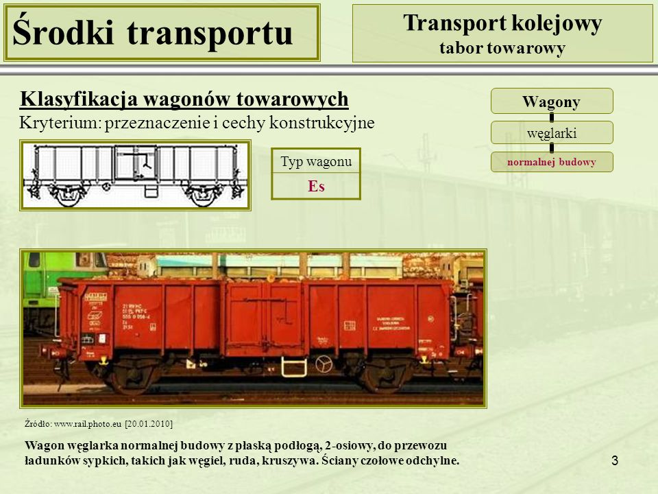 14 Środki transportu Transport kolejowy tabor towarowy Klasyfikacja wagonów towarowych Kryterium: przeznaczenie i cechy konstrukcyjne Wagony węglarki specjalnej budowy Źródło: http://taborszynowy.com.pl/ts/index.php?option=com _content&task=blogsection&id=6&Itemid=39 [20.01.2010] Typ wagonu Falns Wagon węglarka budowy specjalnej, 4-osiowy, z rozładunkiem samoczynnym grawitacyjnym, jednocześnie całkowitym, równocześnie dwustronnym, z wysoko usytuowanymi zsypami.