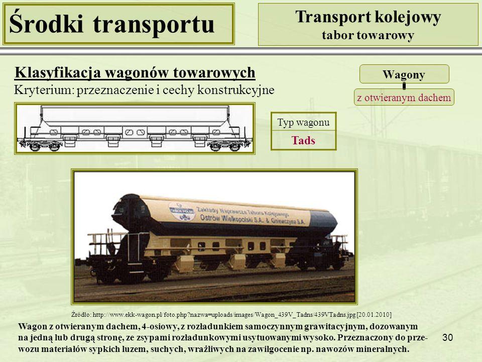 30 Środki transportu Transport kolejowy tabor towarowy Klasyfikacja wagonów towarowych Kryterium: przeznaczenie i cechy konstrukcyjne Wagony z otwieranym dachem Źródło: http://www.ekk-wagon.pl/foto.php?nazwa=uploads/images/Wagon_439V_Tadns/439VTadns.jpg [20.01.2010] Typ wagonu Tads Wagon z otwieranym dachem, 4-osiowy, z rozładunkiem samoczynnym grawitacyjnym, dozowanym na jedną lub drugą stronę, ze zsypami rozładunkowymi usytuowanymi wysoko.