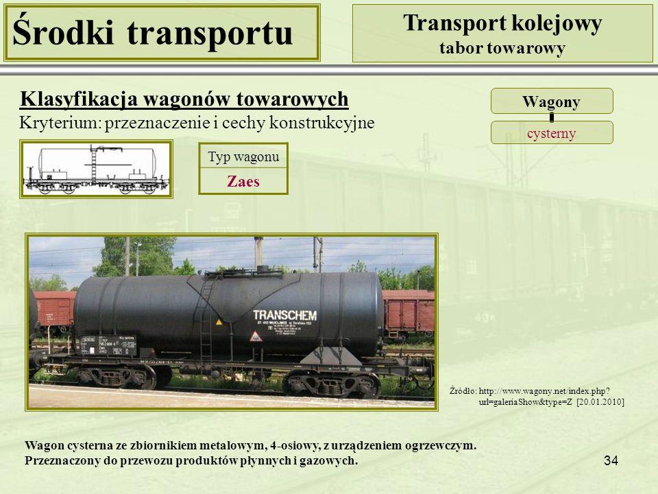 34 Środki transportu Transport kolejowy tabor towarowy Klasyfikacja wagonów towarowych Kryterium: przeznaczenie i cechy konstrukcyjne Wagony cysterny Typ wagonu Zaes Źródło: http://www.wagony.net/index.php.