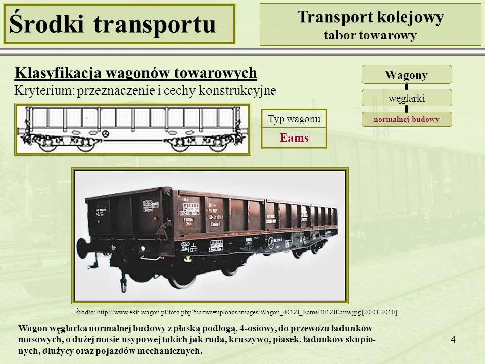 4 Środki transportu Transport kolejowy tabor towarowy Klasyfikacja wagonów towarowych Kryterium: przeznaczenie i cechy konstrukcyjne Wagony węglarki normalnej budowy Źródło: http://www.ekk-wagon.pl/foto.php?nazwa=uploads/images/Wagon_401Zl_Eams/401ZlEams.jpg [20.01.2010] Typ wagonu Eams Wagon węglarka normalnej budowy z płaską podłogą, 4-osiowy, do przewozu ładunków masowych, o dużej masie usypowej takich jak ruda, kruszywo, piasek, ładunków skupio- nych, dłużycy oraz pojazdów mechanicznych.
