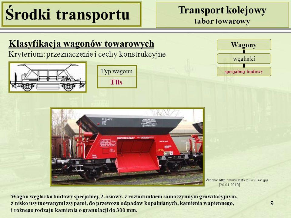 10 Środki transportu Transport kolejowy tabor towarowy Klasyfikacja wagonów towarowych Kryterium: przeznaczenie i cechy konstrukcyjne Wagony węglarki specjalnej budowy Źródło: http://www.wagony.net/index.php?url=galeriaShow&type=F [20.01.2010] Typ wagonu Facc Wagon węglarka budowy specjalnej, 4-osiowy, z rozładunkiem samoczynnym grawitacyjnym, dozowanym, jedno- lub dwustronnym, z nisko usytuowanymi zsypami, do przewozu oraz układania podsypki torowej.