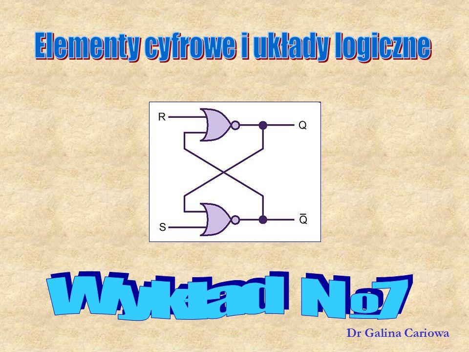 Specjalna symbolika do przedstawienia matrycy logicznej Symbole wielowejściowej bramki OR