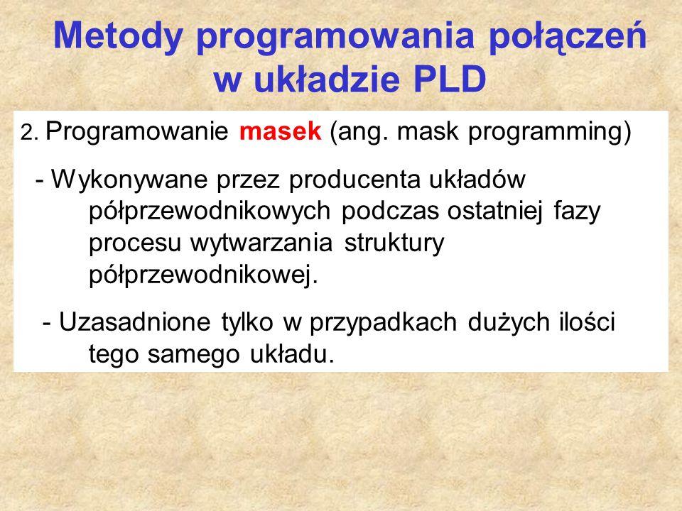 Metody programowania połączeń w układzie PLD 2. Programowanie masek (ang.