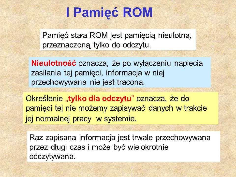 I Pamięć ROM Pamięć stała ROM jest pamięcią nieulotną, przeznaczoną tylko do odczytu.