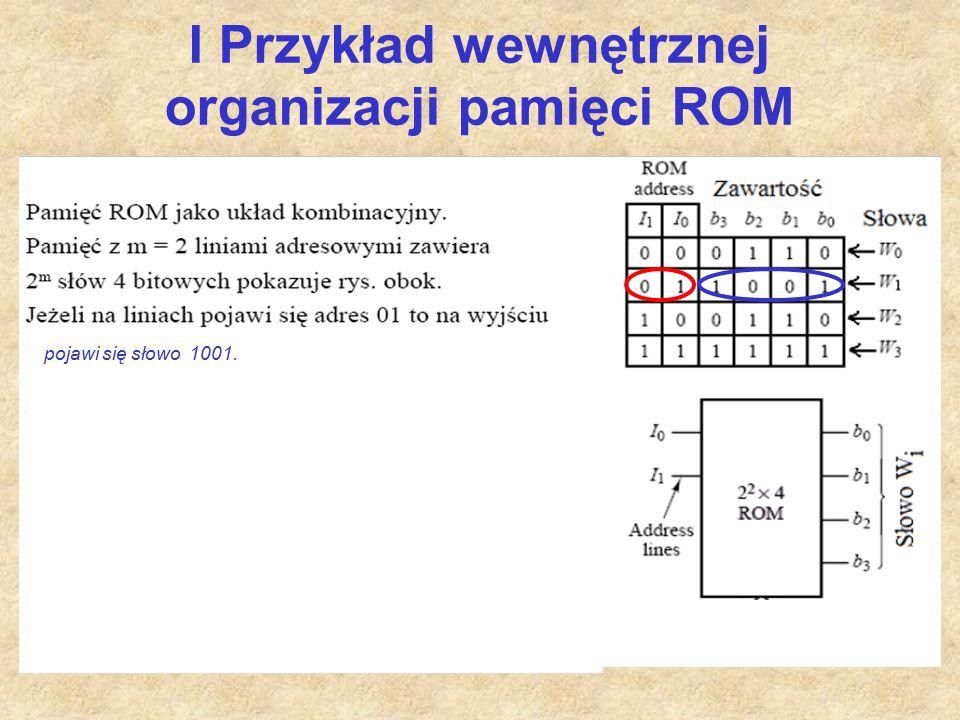 I Przykład wewnętrznej organizacji pamięci ROM pojawi się słowo 1001.