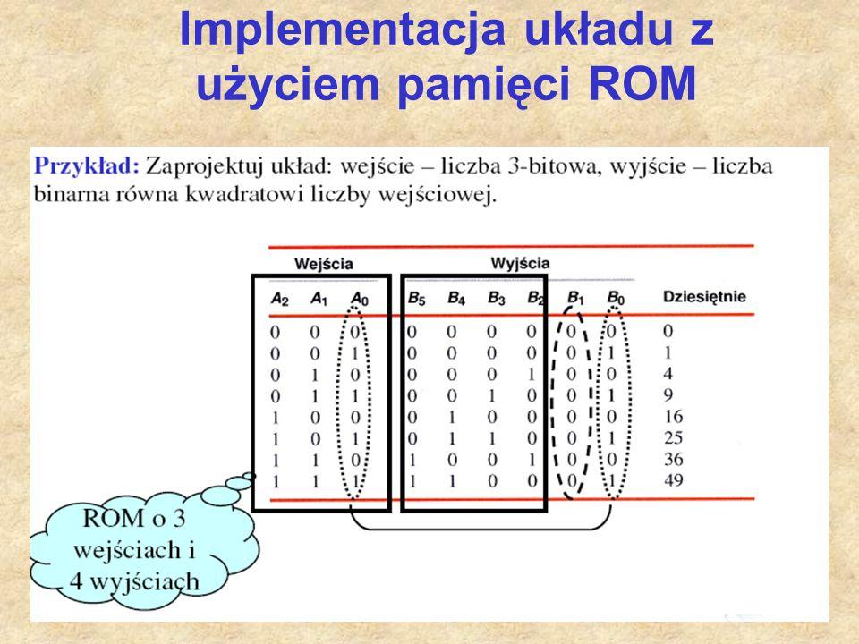 Implementacja układu z użyciem pamięci ROM
