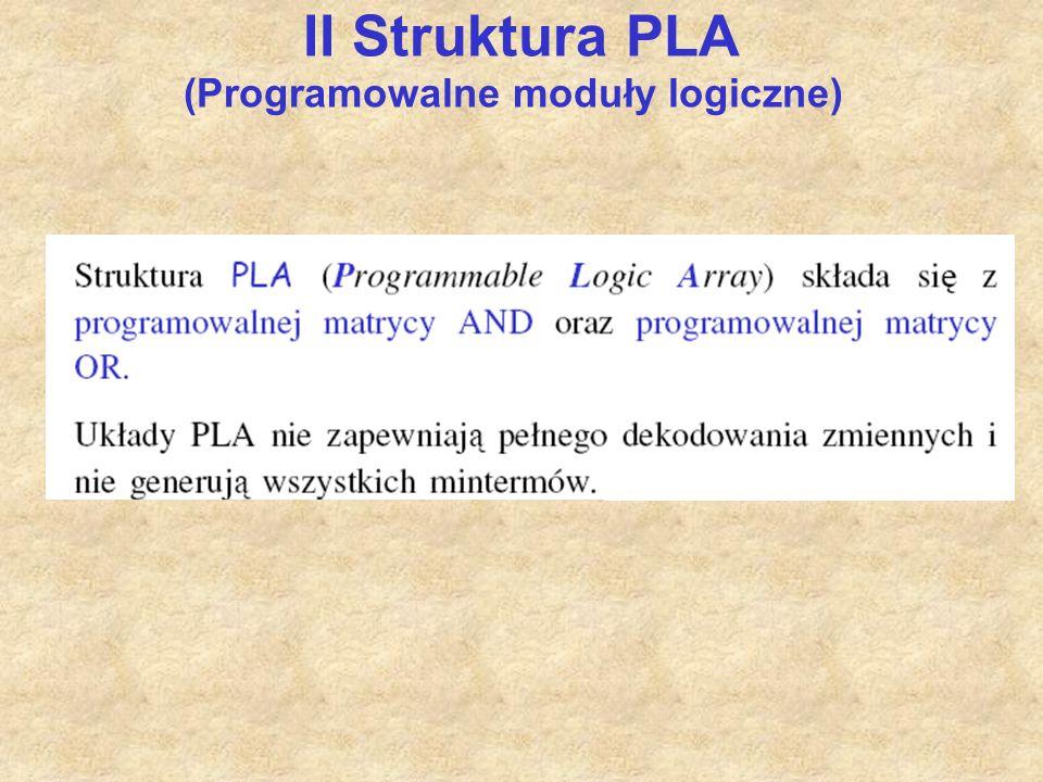 II Struktura PLA (Programowalne moduły logiczne)