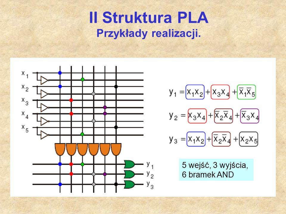 II Struktura PLA Przykłady realizacji. 5 wejść, 3 wyjścia, 6 bramek AND