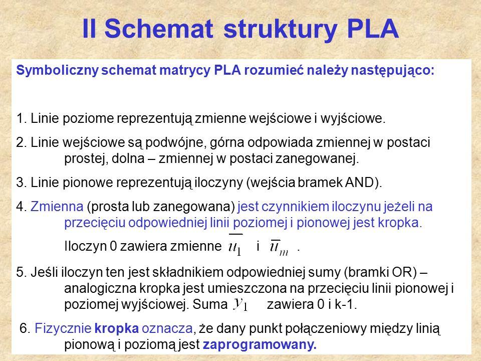 II Schemat struktury PLA Symboliczny schemat matrycy PLA rozumieć należy następująco: 1.