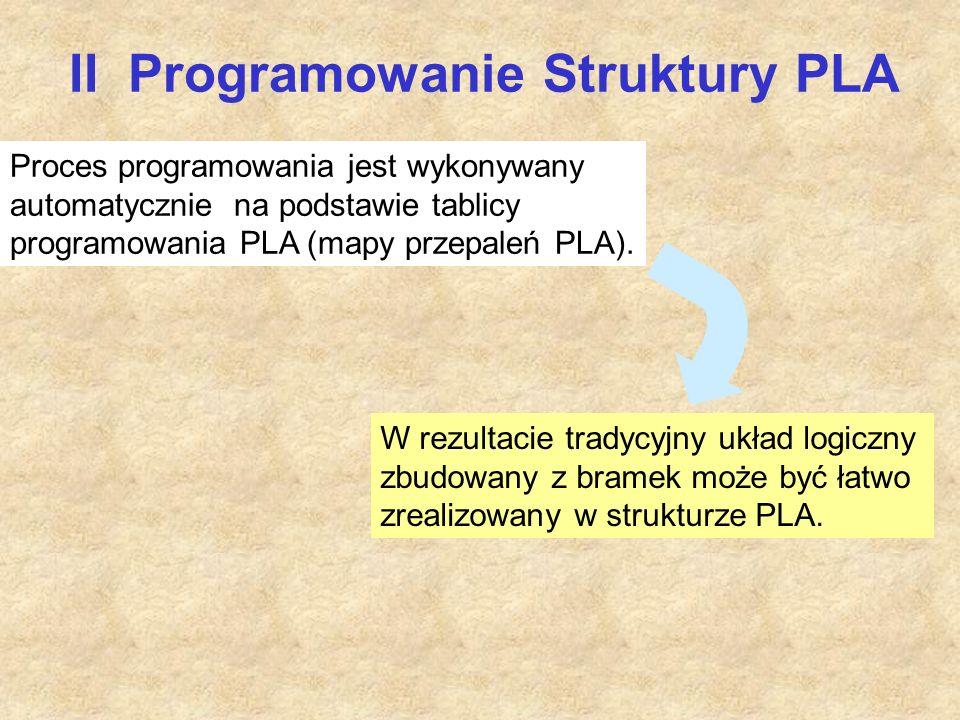 II Programowanie Struktury PLA Proces programowania jest wykonywany automatycznie na podstawie tablicy programowania PLA (mapy przepaleń PLA).