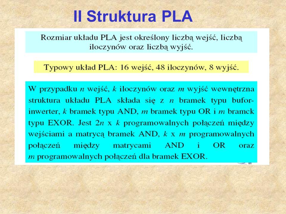 II Struktura PLA