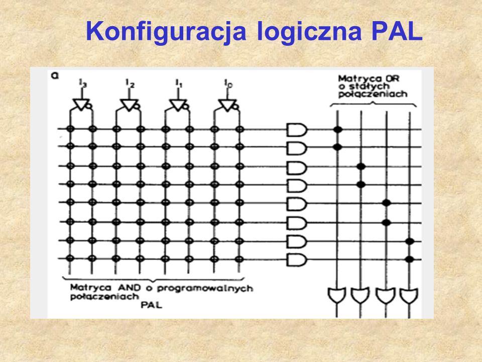 Konfiguracja logiczna PAL