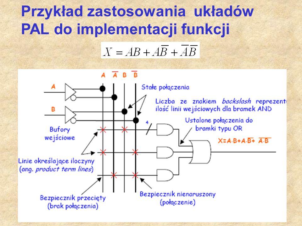 Przykład zastosowania układów PAL do implementacji funkcji