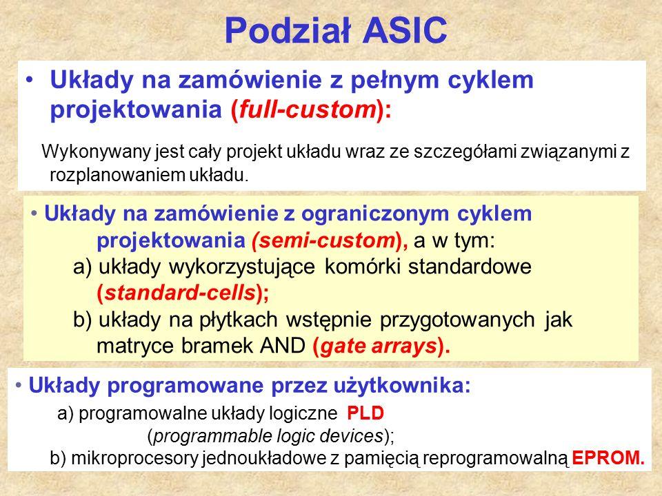 Podział ASIC Układy na zamówienie z pełnym cyklem projektowania (full-custom): Wykonywany jest cały projekt układu wraz ze szczegółami związanymi z rozplanowaniem układu.