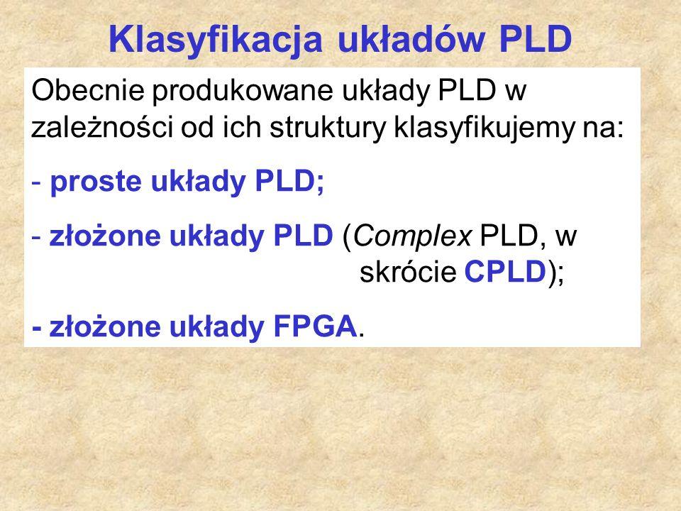 Klasyfikacja układów PLD Obecnie produkowane układy PLD w zależności od ich struktury klasyfikujemy na: - proste układy PLD; - złożone układy PLD (Complex PLD, w skrócie CPLD); - złożone układy FPGA.