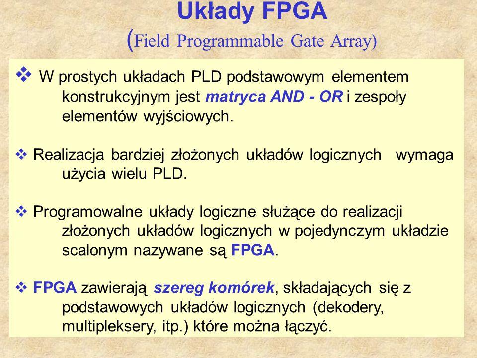 Układy FPGA ( Field Programmable Gate Array)  W prostych układach PLD podstawowym elementem konstrukcyjnym jest matryca AND - OR i zespoły elementów wyjściowych.