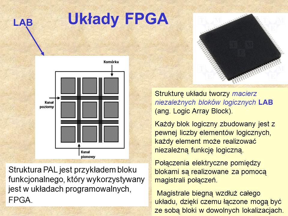 Układy FPGA Strukturę układu tworzy macierz niezależnych bloków logicznych LAB (ang.