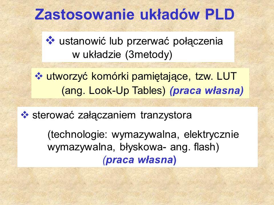 Metody programowania połączeń w układzie PLD 1.Stosowanie tzw.