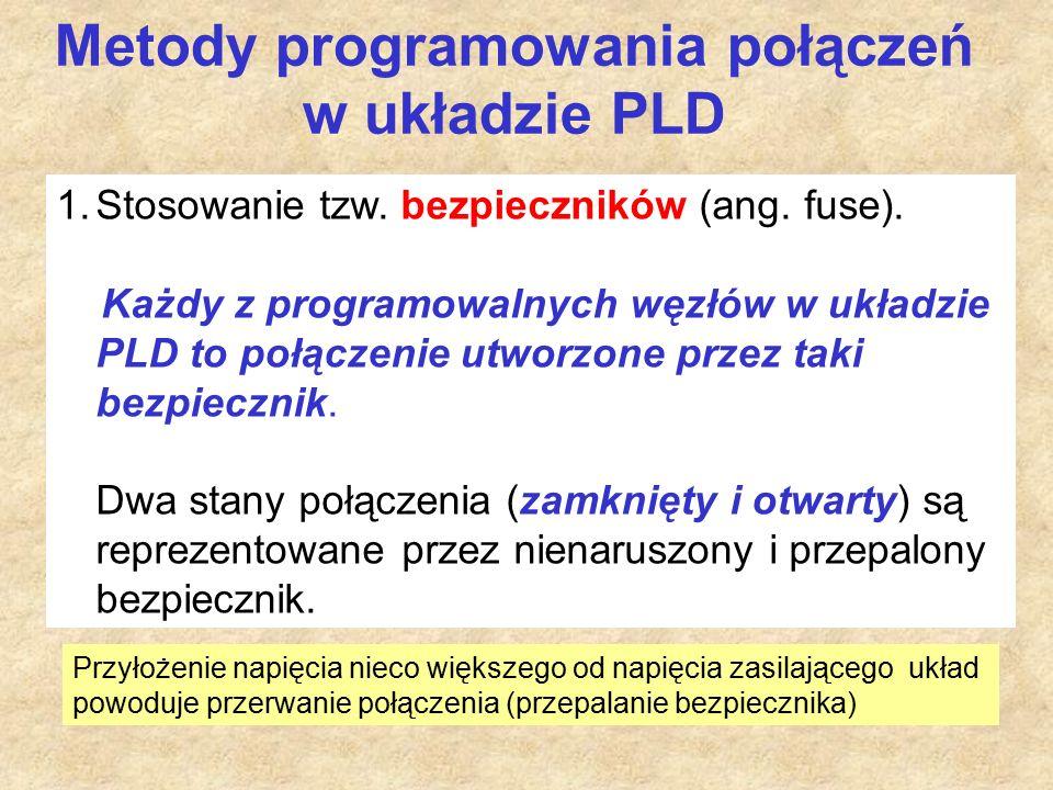 Metody programowania połączeń w układzie PLD 2.Programowanie masek (ang.