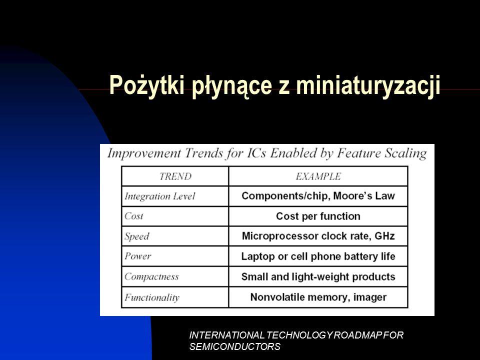 Pożytki płynące z miniaturyzacji INTERNATIONAL TECHNOLOGY ROADMAP FOR SEMICONDUCTORS