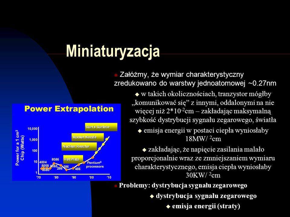 """Miniaturyzacja Załóżmy, że wymiar charakterystyczny zredukowano do warstwy jednoatomowej ~0.27nm  w takich okolicznościach, tranzystor mógłby """"komuni"""