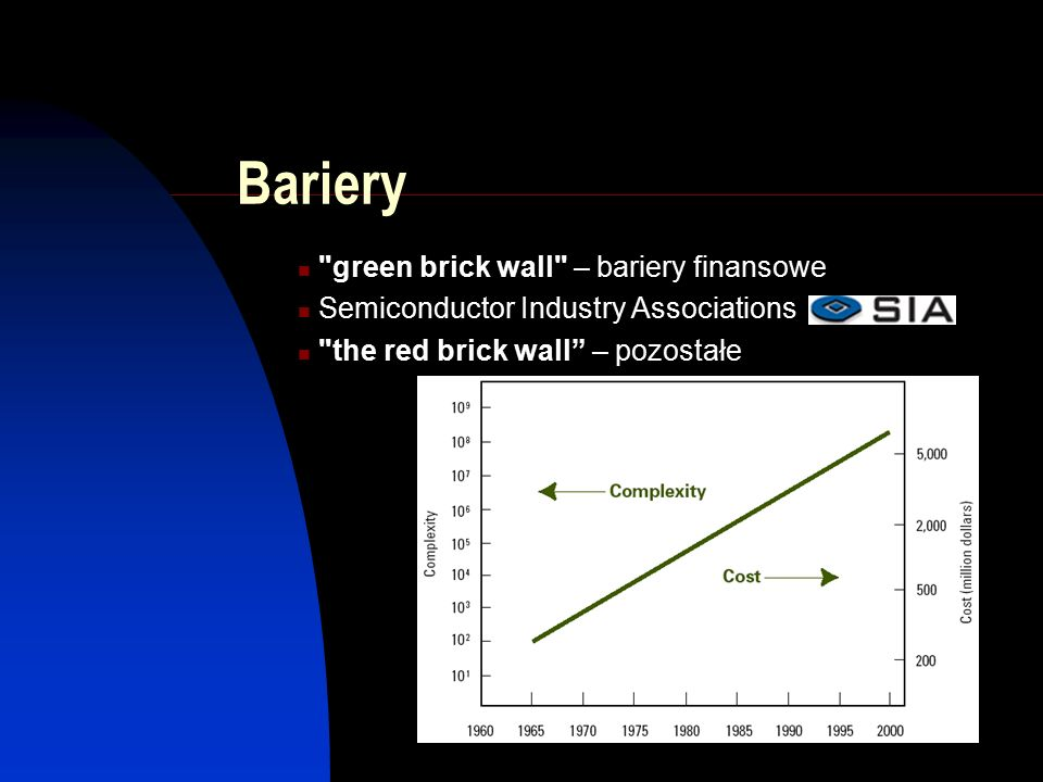 Bariery green brick wall – bariery finansowe Semiconductor Industry Associations the red brick wall – pozostałe