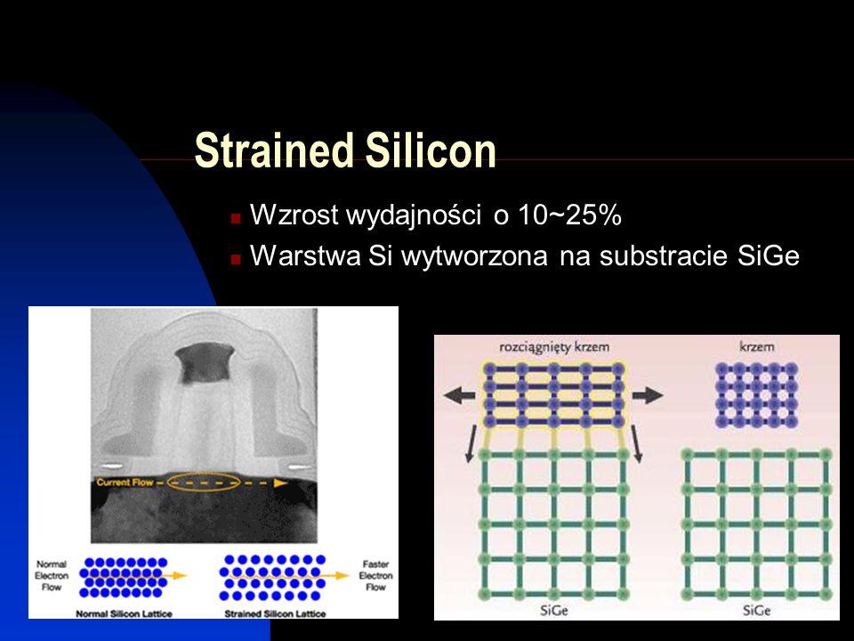 Strained Silicon Wzrost wydajności o 10~25% Warstwa Si wytworzona na substracie SiGe