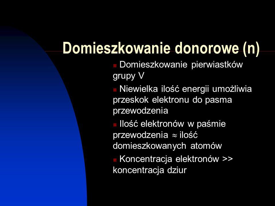 Domieszkowanie donorowe (n) Domieszkowanie pierwiastków grupy V Niewielka ilość energii umożliwia przeskok elektronu do pasma przewodzenia Ilość elektronów w paśmie przewodzenia  ilość domieszkowanych atomów Koncentracja elektronów >> koncentracja dziur