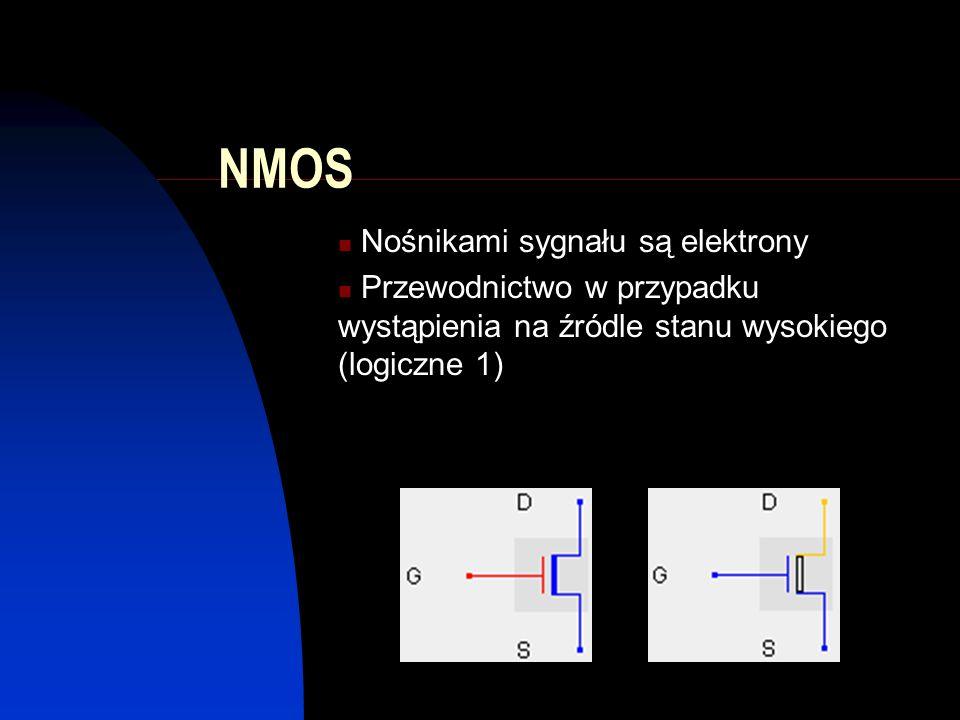 NMOS Nośnikami sygnału są elektrony Przewodnictwo w przypadku wystąpienia na źródle stanu wysokiego (logiczne 1)