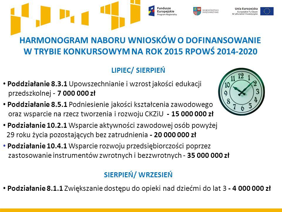 HARMONOGRAM NABORU WNIOSKÓW O DOFINANSOWANIE W TRYBIE KONKURSOWYM NA ROK 2015 RPOWŚ 2014-2020 LIPIEC/ SIERPIEŃ Poddziałanie 8.3.1 Upowszechnianie i wz