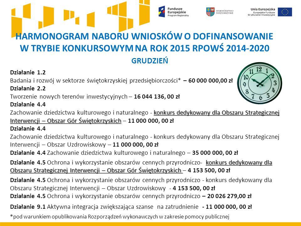 HARMONOGRAM NABORU WNIOSKÓW O DOFINANSOWANIE W TRYBIE KONKURSOWYM NA ROK 2015 RPOWŚ 2014-2020 GRUDZIEŃ Działanie 1.2 Badania i rozwój w sektorze święt