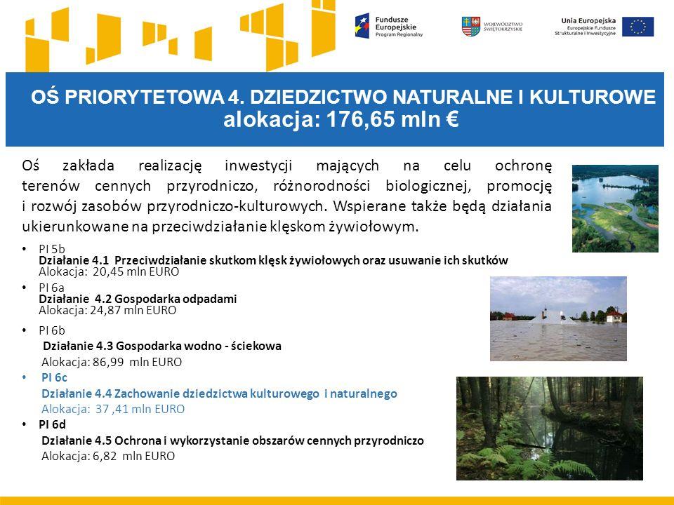 OŚ PRIORYTETOWA 4. DZIEDZICTWO NATURALNE I KULTUROWE alokacja: 176,65 mln € Oś zakłada realizację inwestycji mających na celu ochronę terenów cennych