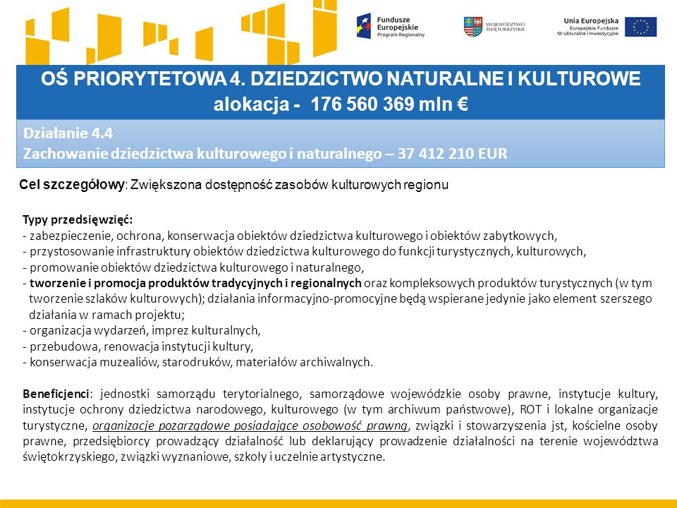 Cel szczegółowy: Zwiększona dostępność zasobów kulturowych regionu OŚ PRIORYTETOWA 4. DZIEDZICTWO NATURALNE I KULTUROWE alokacja - 176 560 369 mln € D