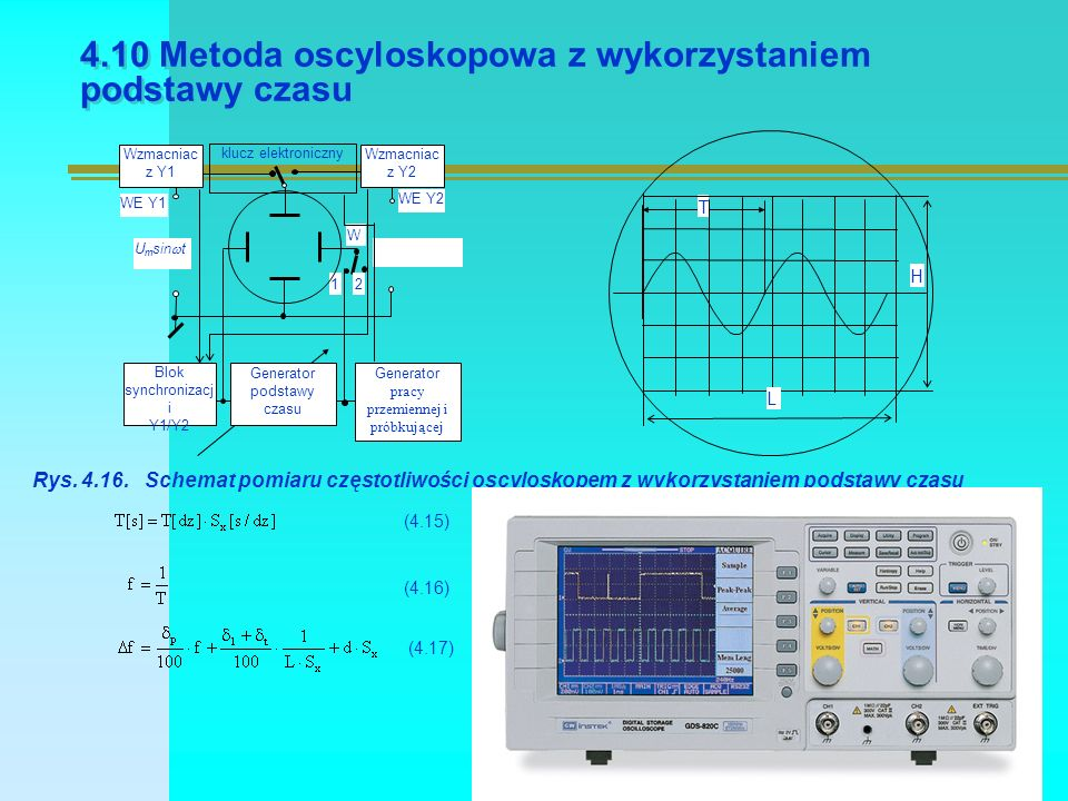 4.10 Metoda oscyloskopowa z wykorzystaniem podstawy czasu 1 W klucz elektroniczny Generator podstawy czasu U m sin  t Generator pracy przemiennej i próbkującej Blok synchronizacj i Y1/Y2 Wzmacniac z Y1 Wzmacniac z Y2 WE Y1 WE Y2 2 T H L Rys.