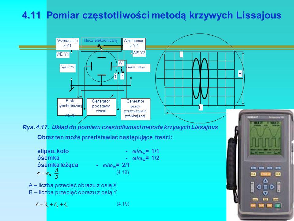 4.11 Pomiar częstotliwości metodą krzywych Lissajous 1 W klucz elektroniczny Generator podstawy czasu U m sin  w  t U m sin  t Generator pracy przemiennej i próbkującej Blok synchronizacj i Y1/Y2 Wzmacniac z Y1 Wzmacniac z Y2 WE Y1 WE Y2 2 H L Rys.