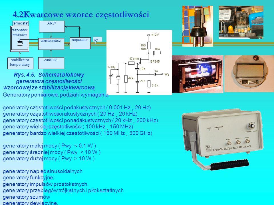 4.2Kwarcowe wzorce częstotliwości Rys.4.5.