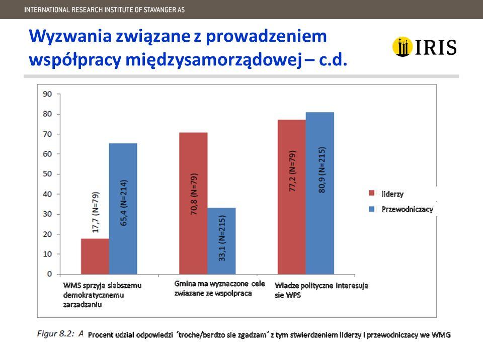 Wyzwania związane z prowadzeniem współpracy międzysamorządowej – c.d.