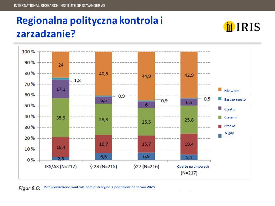 Regionalna polityczna kontrola i zarzadzanie.